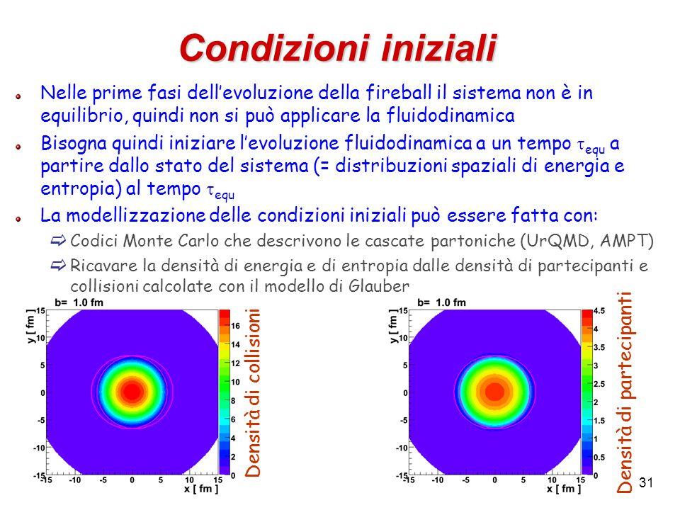 Condizioni iniziali Nelle prime fasi dell'evoluzione della fireball il sistema non è in equilibrio, quindi non si può applicare la fluidodinamica.