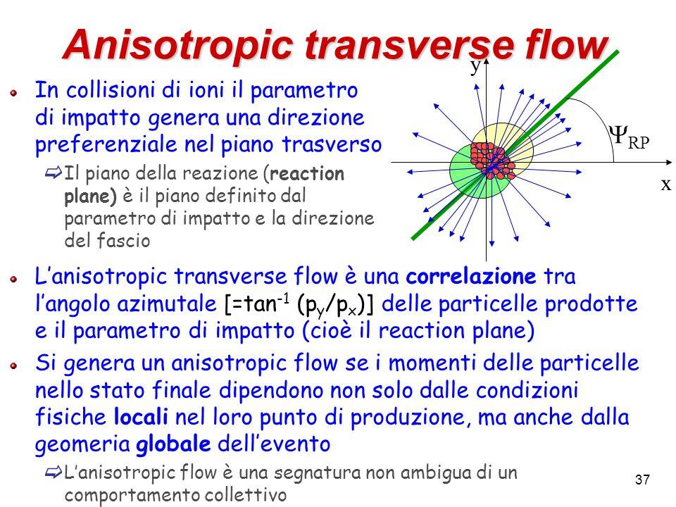 Anisotropic transverse flow