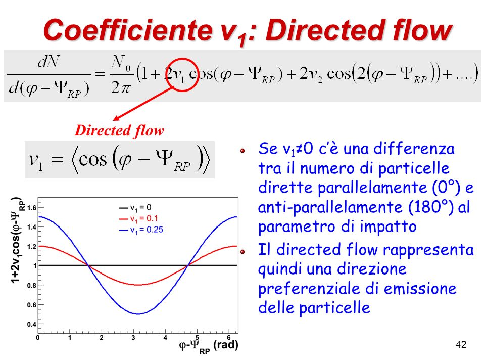 Coefficiente v1: Directed flow
