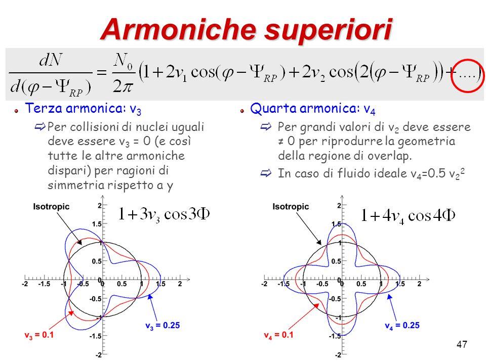 Armoniche superiori Terza armonica: v3 Quarta armonica: v4