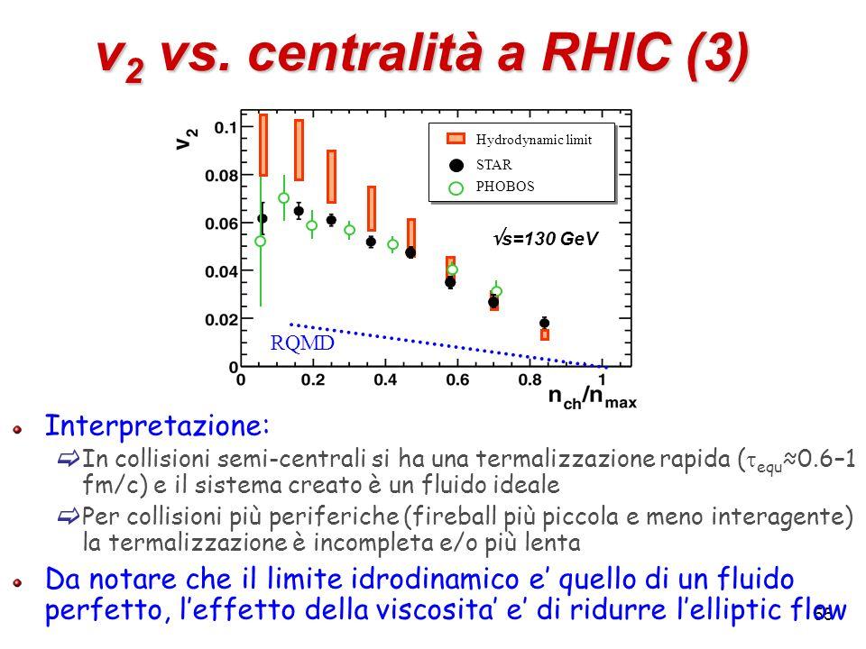 v2 vs. centralità a RHIC (3)
