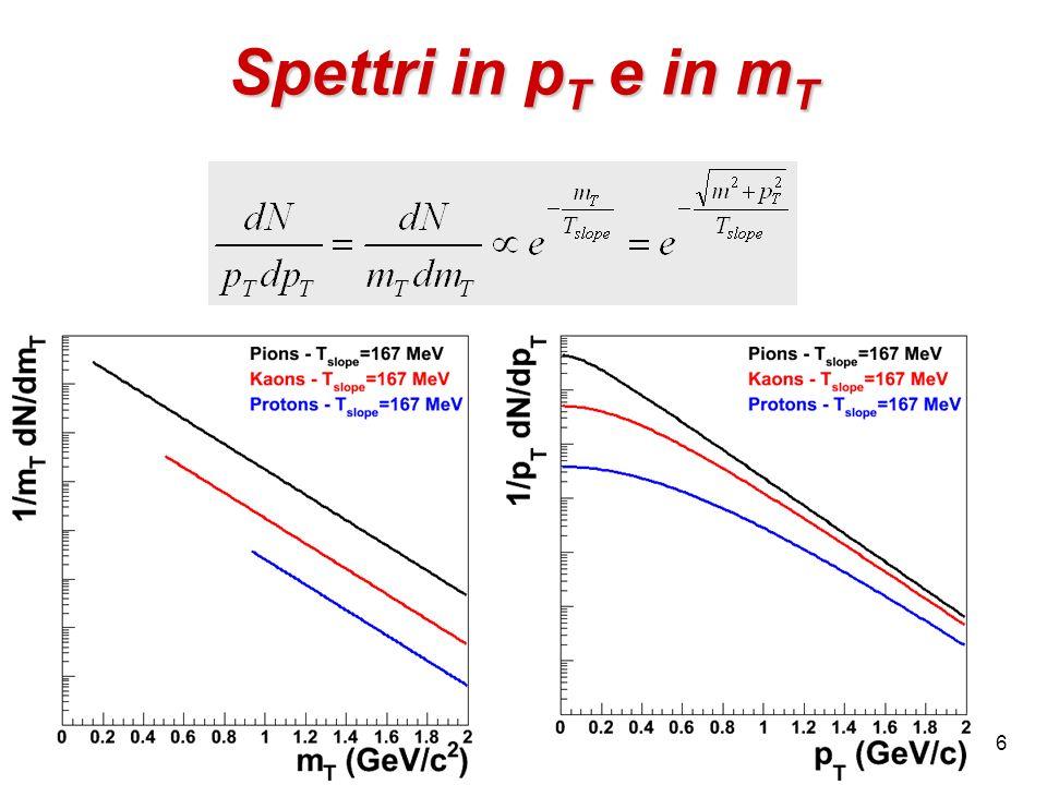 Spettri in pT e in mT