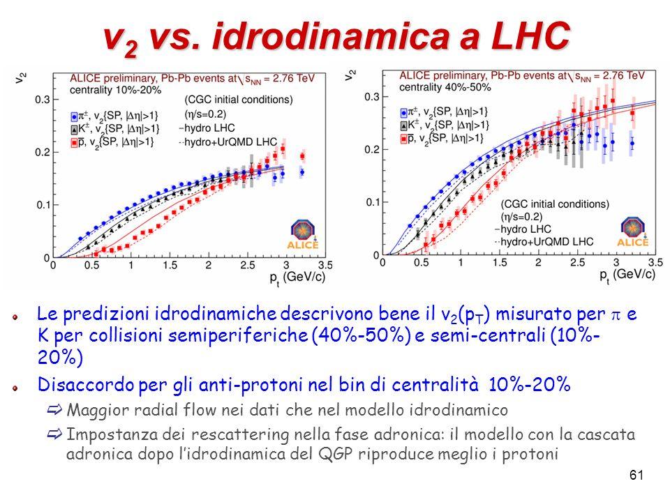 v2 vs. idrodinamica a LHC