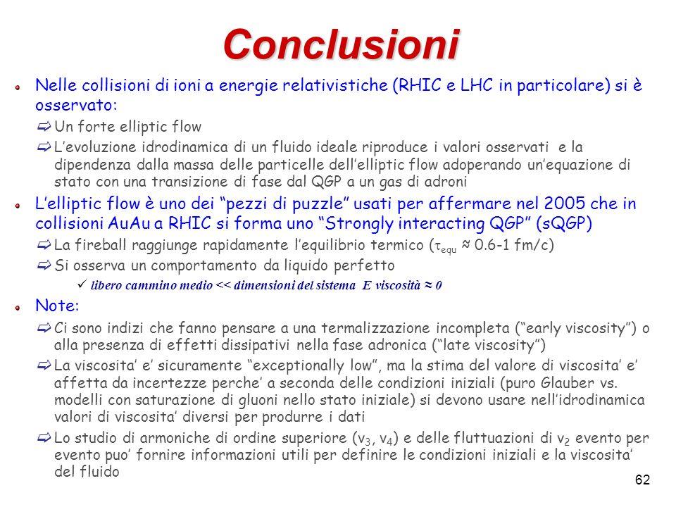 Conclusioni Nelle collisioni di ioni a energie relativistiche (RHIC e LHC in particolare) si è osservato: