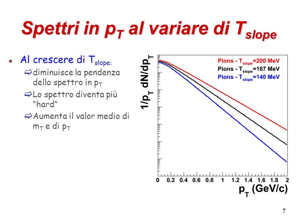 Spettri in pT al variare di Tslope