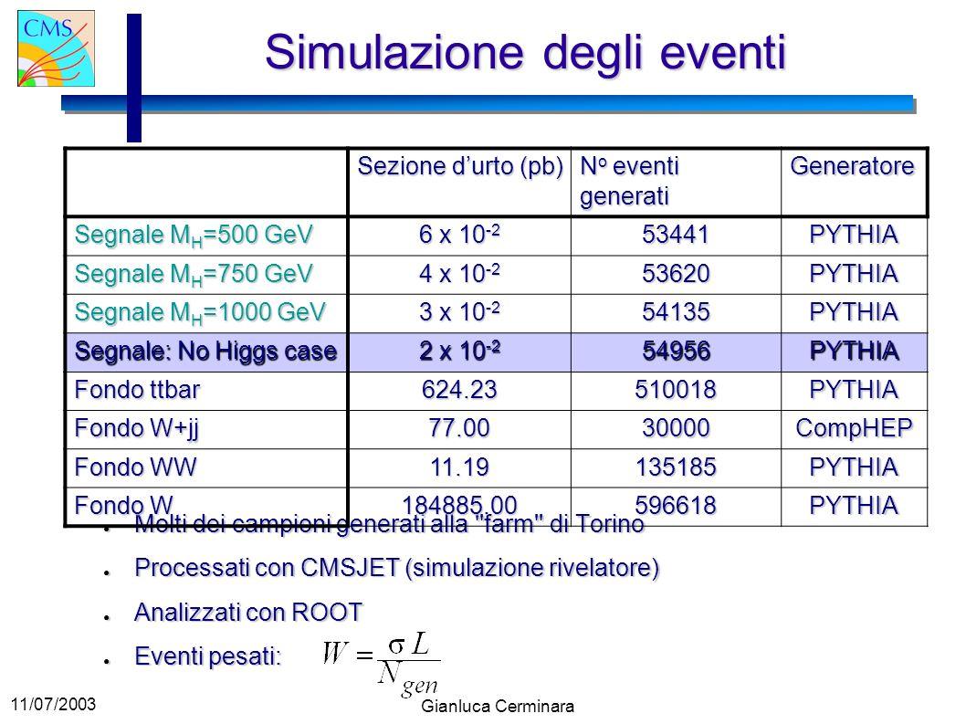 Simulazione degli eventi