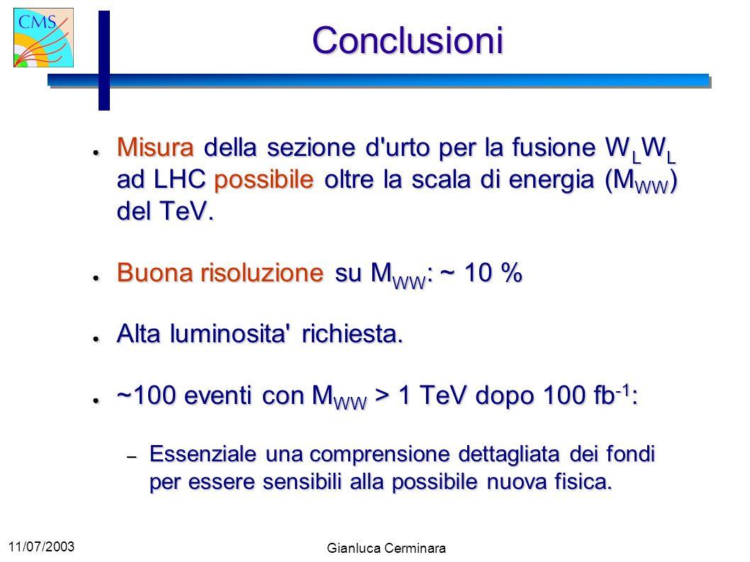 Conclusioni Misura della sezione d urto per la fusione WLWL ad LHC possibile oltre la scala di energia (MWW) del TeV.