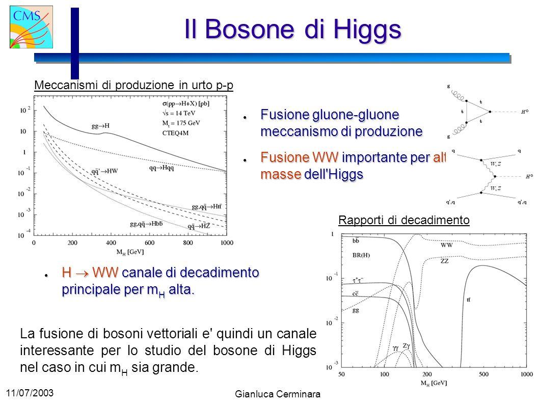 Il Bosone di Higgs Fusione gluone-gluone meccanismo di produzione