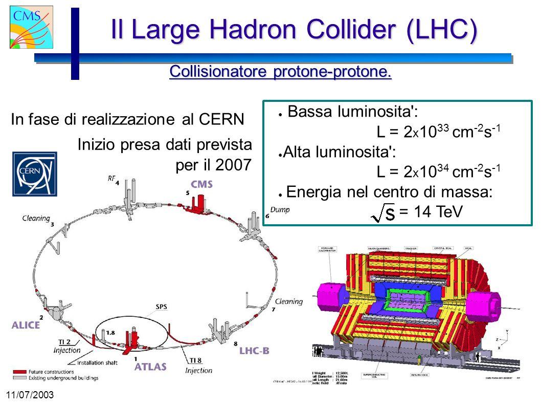 Il Large Hadron Collider (LHC)