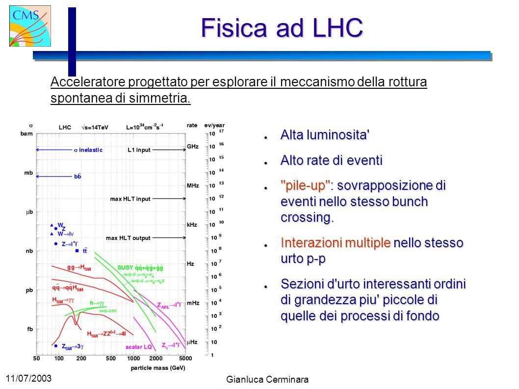 Fisica ad LHC Acceleratore progettato per esplorare il meccanismo della rottura spontanea di simmetria.