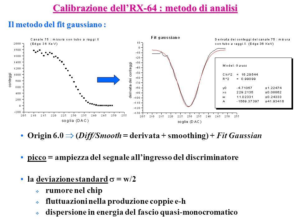 Calibrazione dell'RX-64 : metodo di analisi
