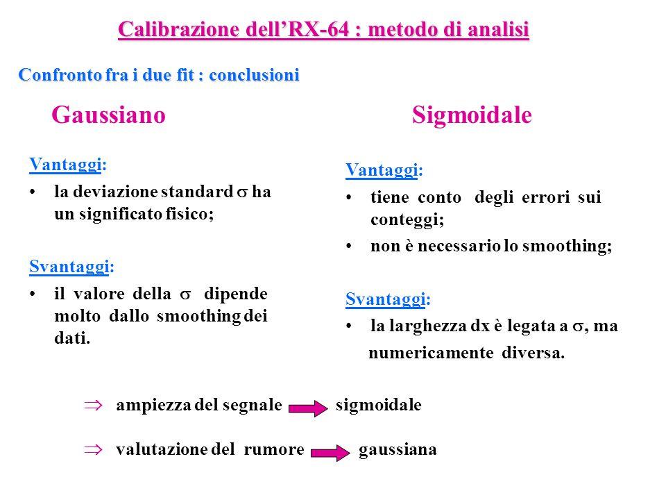 Gaussiano Sigmoidale Calibrazione dell'RX-64 : metodo di analisi