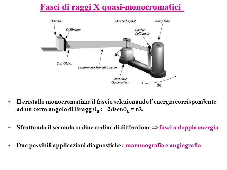 Fasci di raggi X quasi-monocromatici