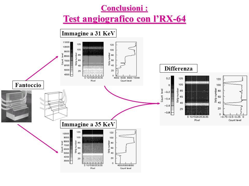 Test angiografico con l'RX-64