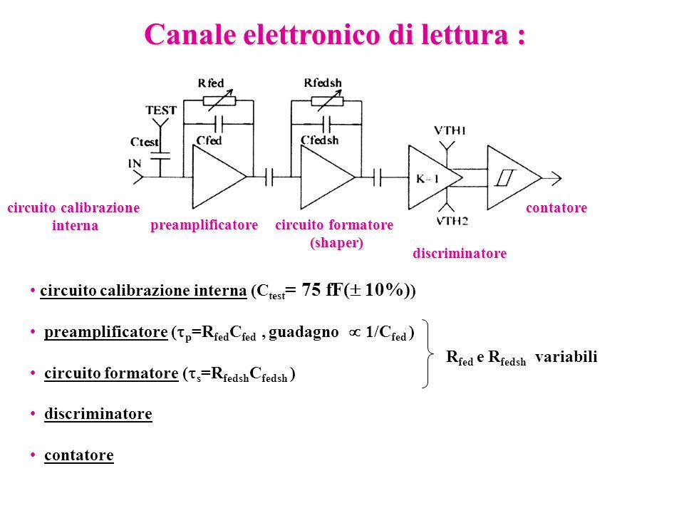 circuito calibrazione