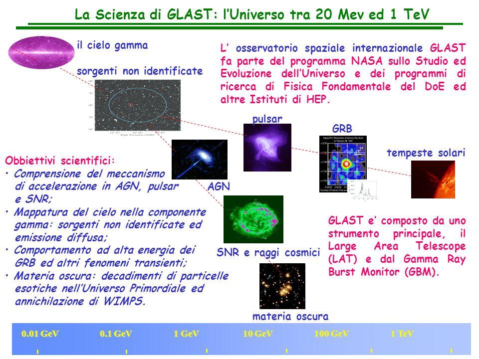 La Scienza di GLAST: l'Universo tra 20 Mev ed 1 TeV