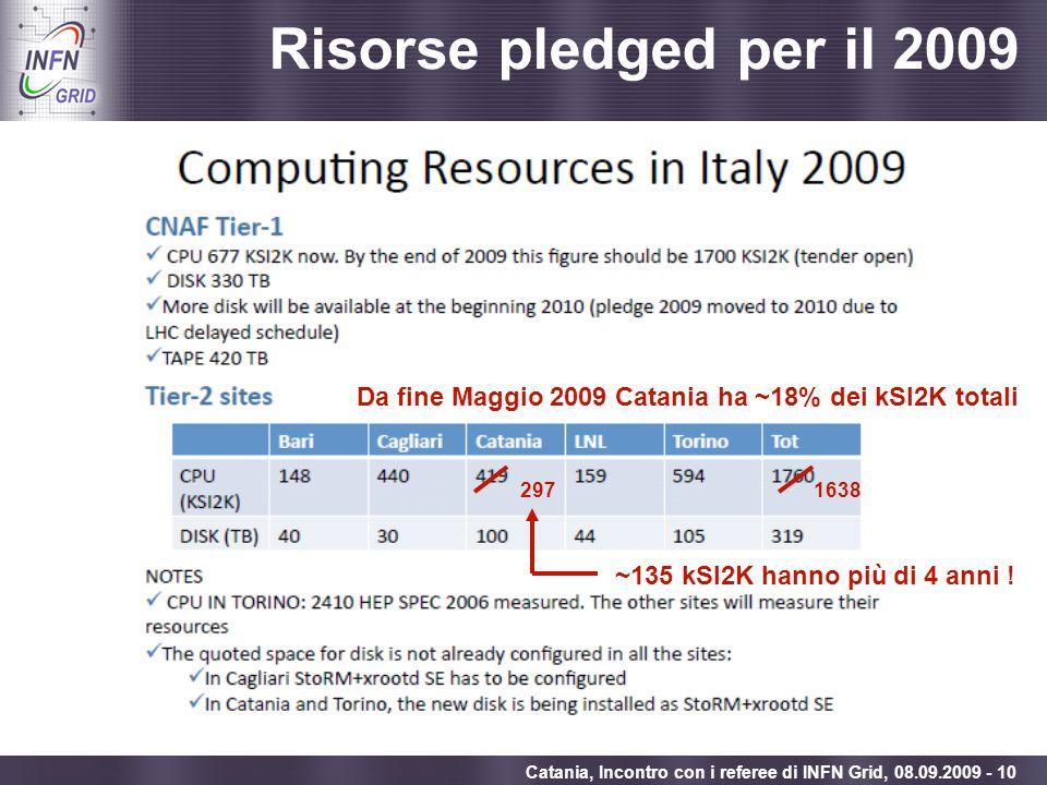 Risorse pledged per il 2009 297. 1638. Da fine Maggio 2009 Catania ha ~18% dei kSI2K totali. ~135 kSI2K hanno più di 4 anni !