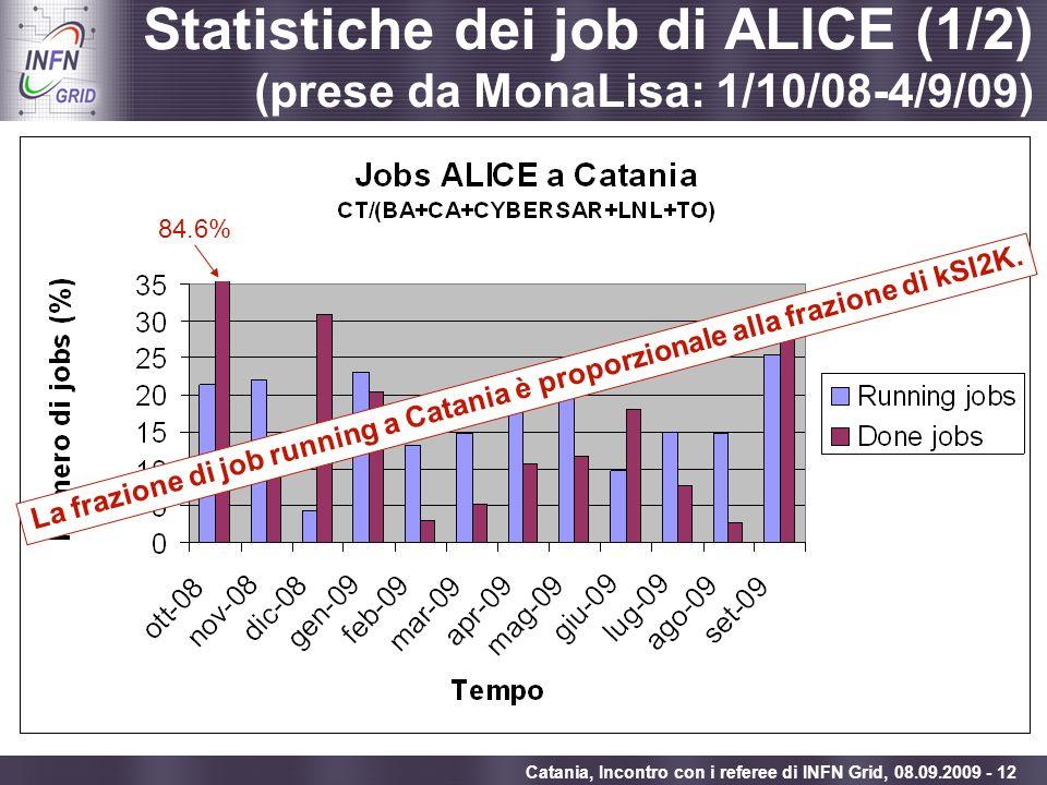 Statistiche dei job di ALICE (1/2) (prese da MonaLisa: 1/10/08-4/9/09)