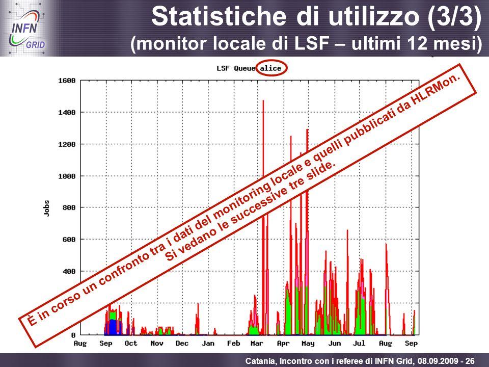 Statistiche di utilizzo (3/3) (monitor locale di LSF – ultimi 12 mesi)