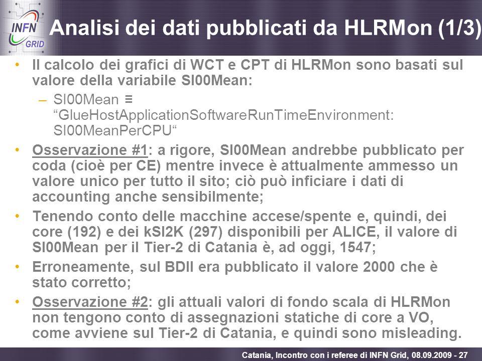 Analisi dei dati pubblicati da HLRMon (1/3)