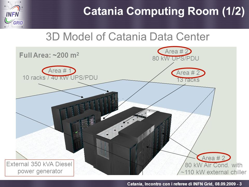Catania Computing Room (1/2)