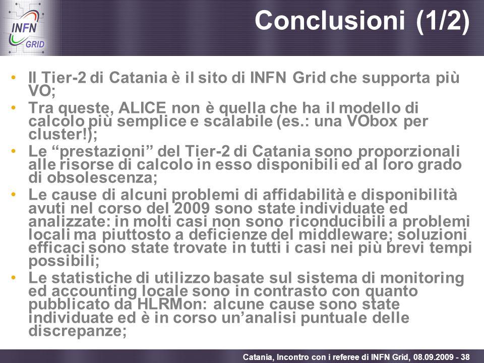 Conclusioni (1/2)Il Tier-2 di Catania è il sito di INFN Grid che supporta più VO;