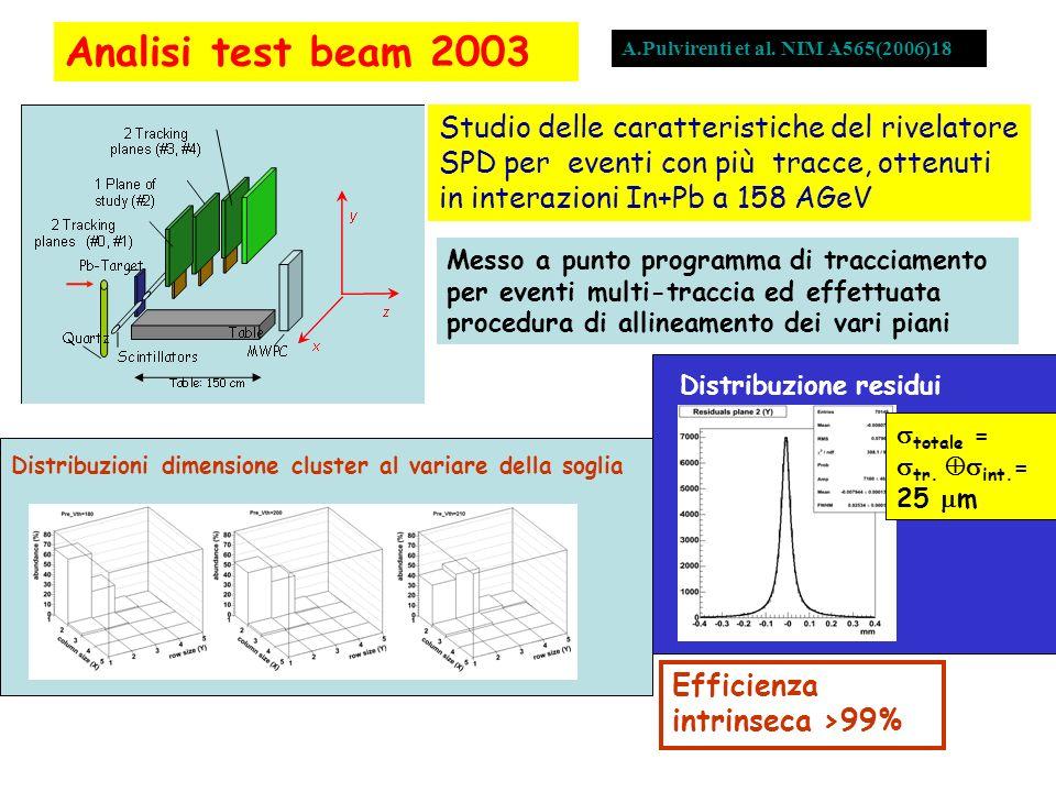 Analisi test beam 2003 A.Pulvirenti et al. NIM A565(2006)18.