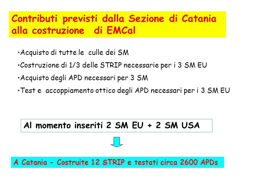 Contributi previsti dalla Sezione di Catania alla costruzione di EMCal