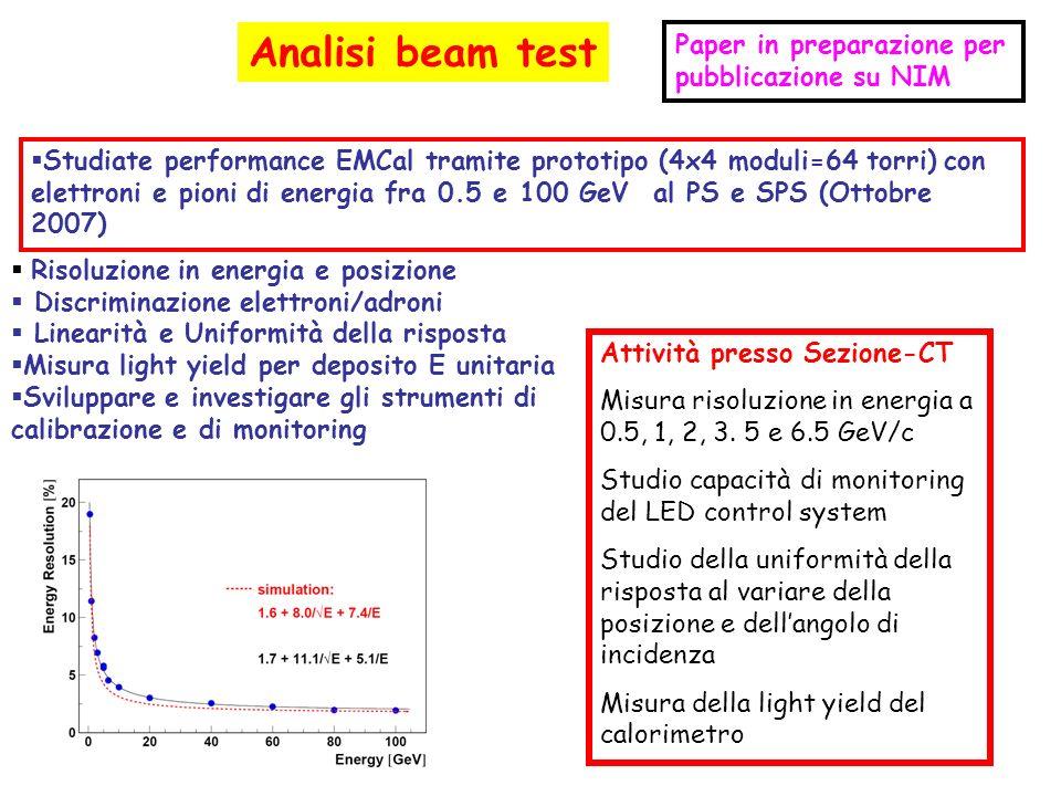 Analisi beam test Paper in preparazione per pubblicazione su NIM