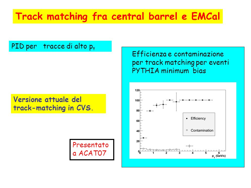 Track matching fra central barrel e EMCal