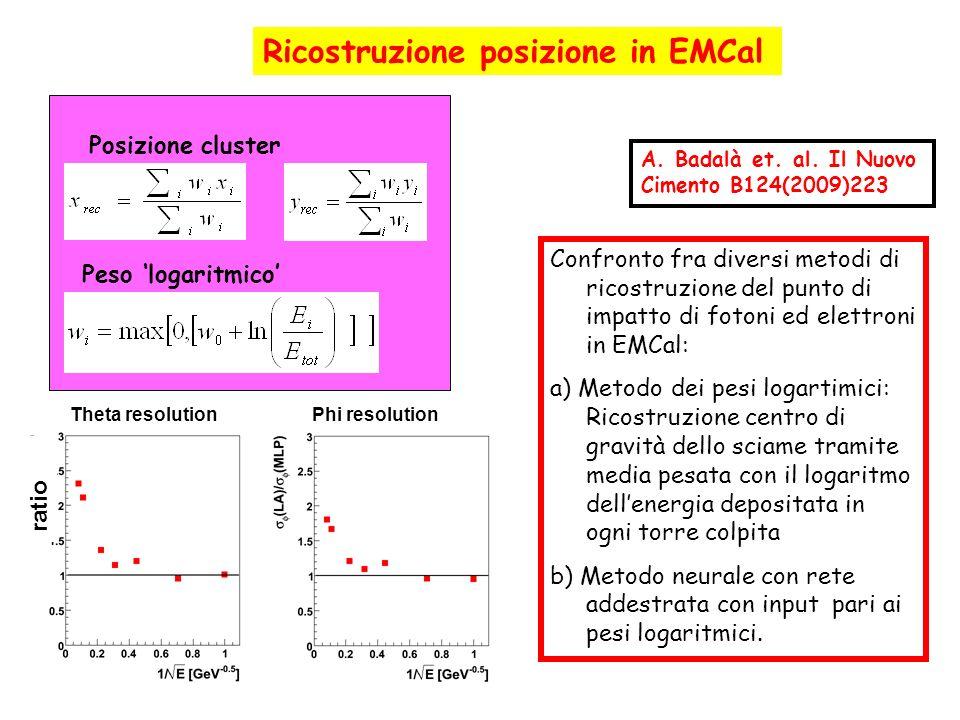Ricostruzione posizione in EMCal