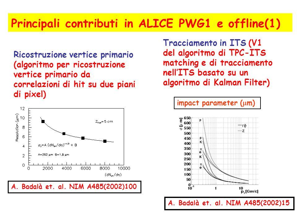 Principali contributi in ALICE PWG1 e offline(1)