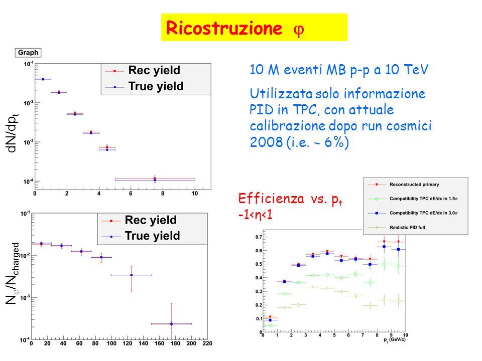Ricostruzione  10 M eventi MB p-p a 10 TeV