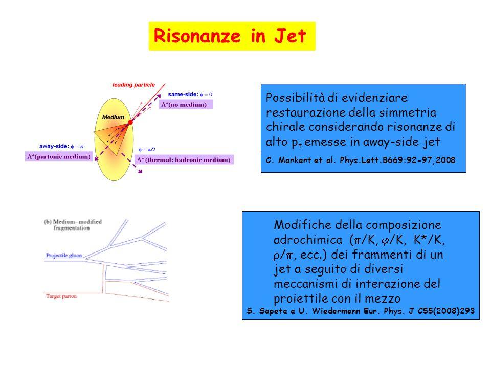 Risonanze in Jet Possibilità di evidenziare restaurazione della simmetria chirale considerando risonanze di alto pt emesse in away-side jet.