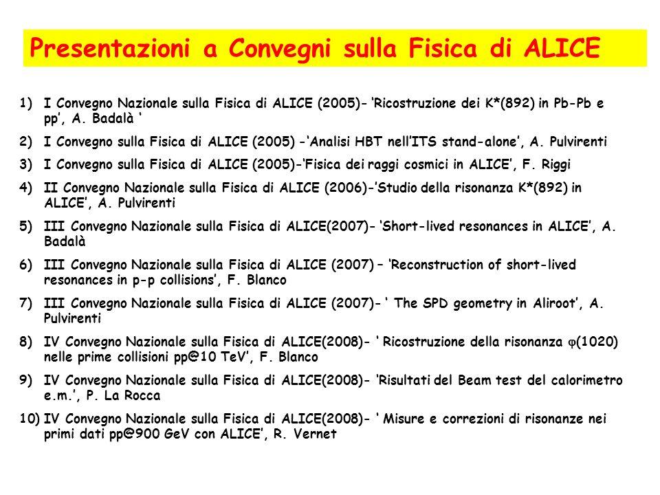 Presentazioni a Convegni sulla Fisica di ALICE