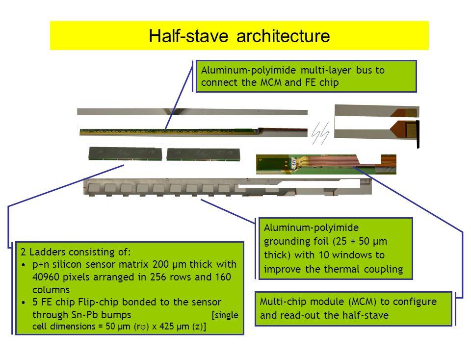 Half-stave architecture