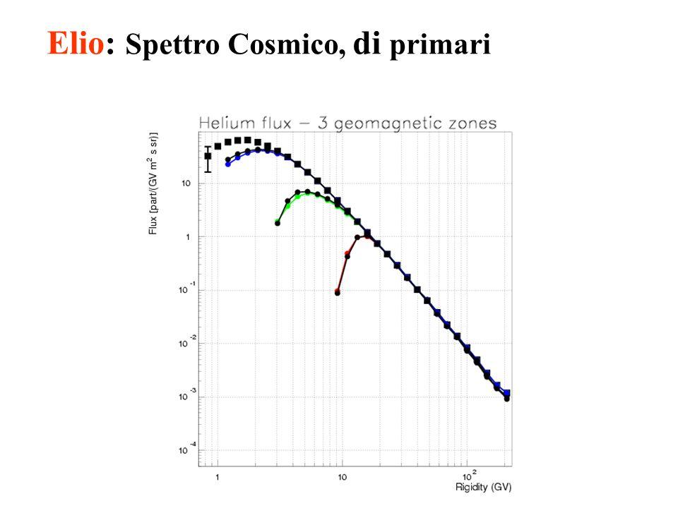 Elio: Spettro Cosmico, di primari