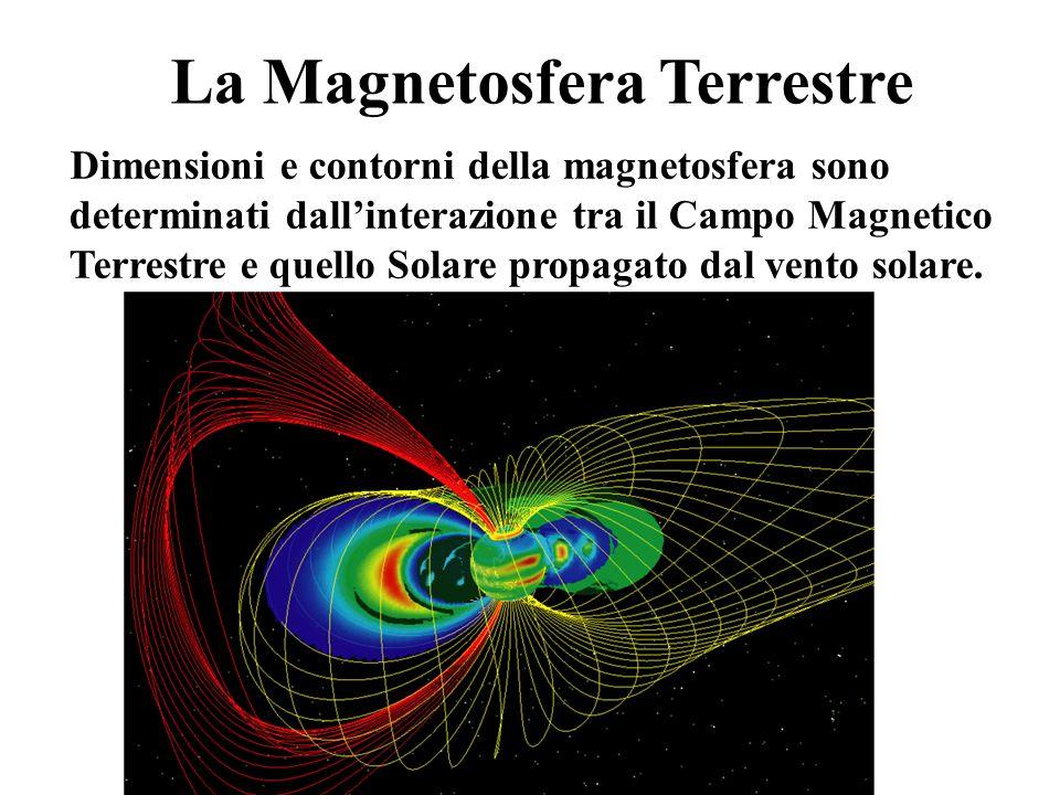 La Magnetosfera Terrestre