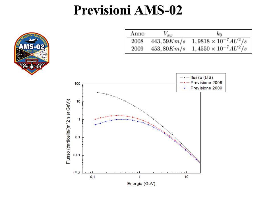Previsioni AMS-02