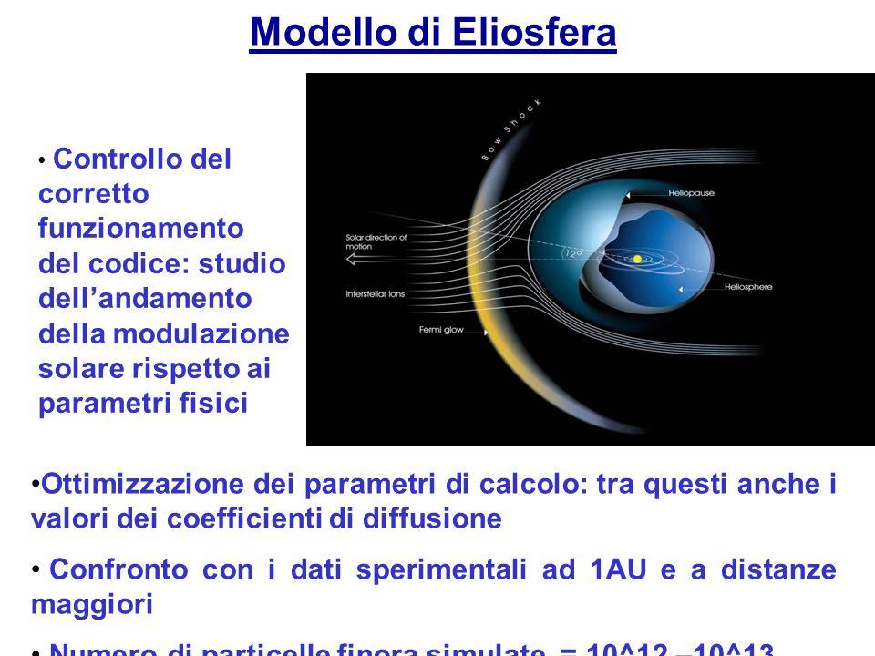 Modello di Eliosfera Ottimizzazione dei parametri di calcolo: tra questi anche i valori dei coefficienti di diffusione.