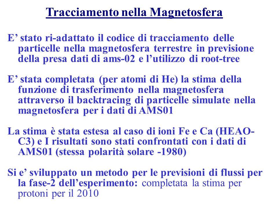 Tracciamento nella Magnetosfera