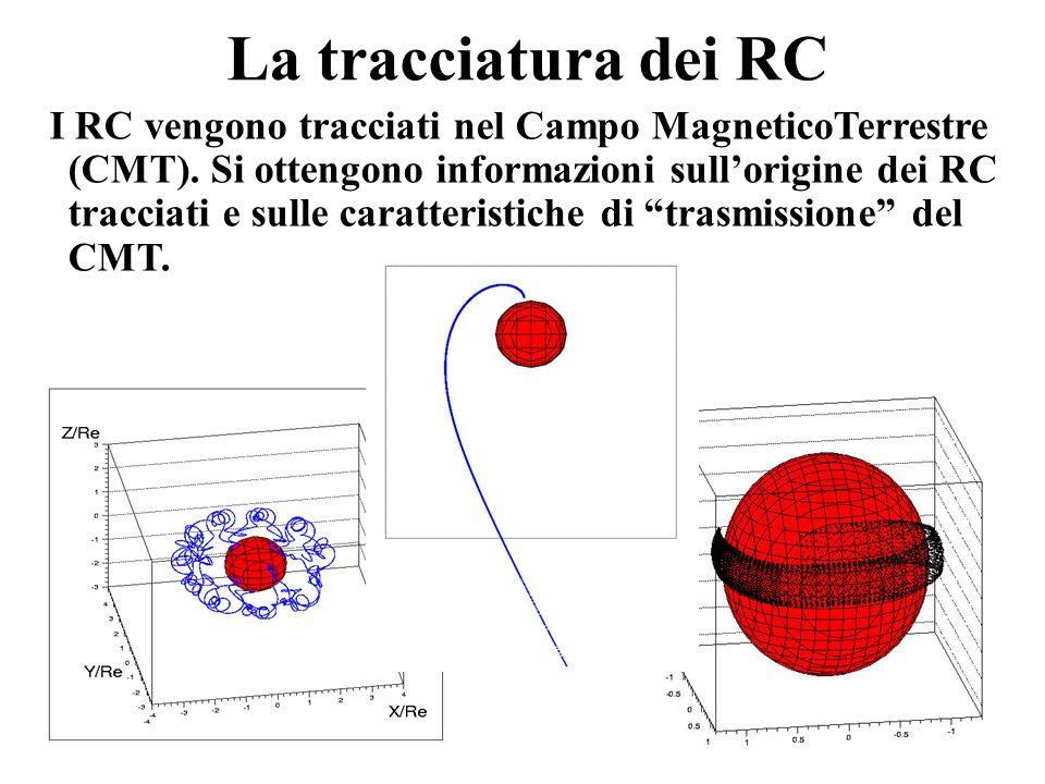La tracciatura dei RC