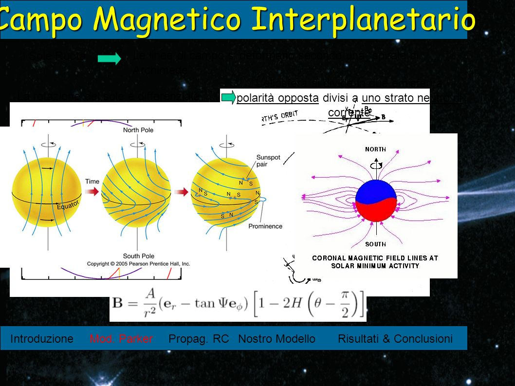 Campo Magnetico Interplanetario