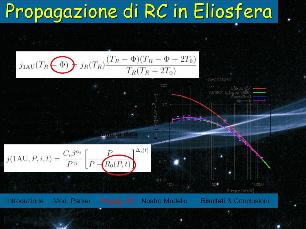 Propagazione di RC in Eliosfera