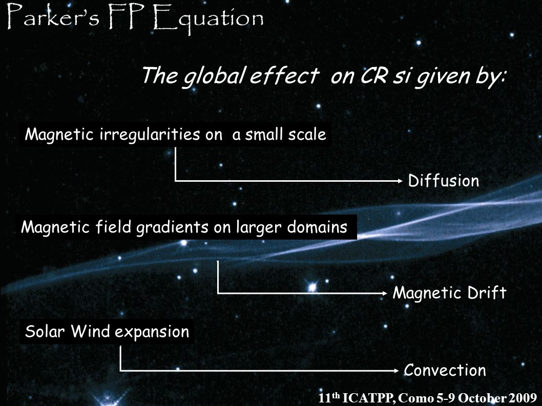 Parker's FP Equation The global effect on CR si given by: