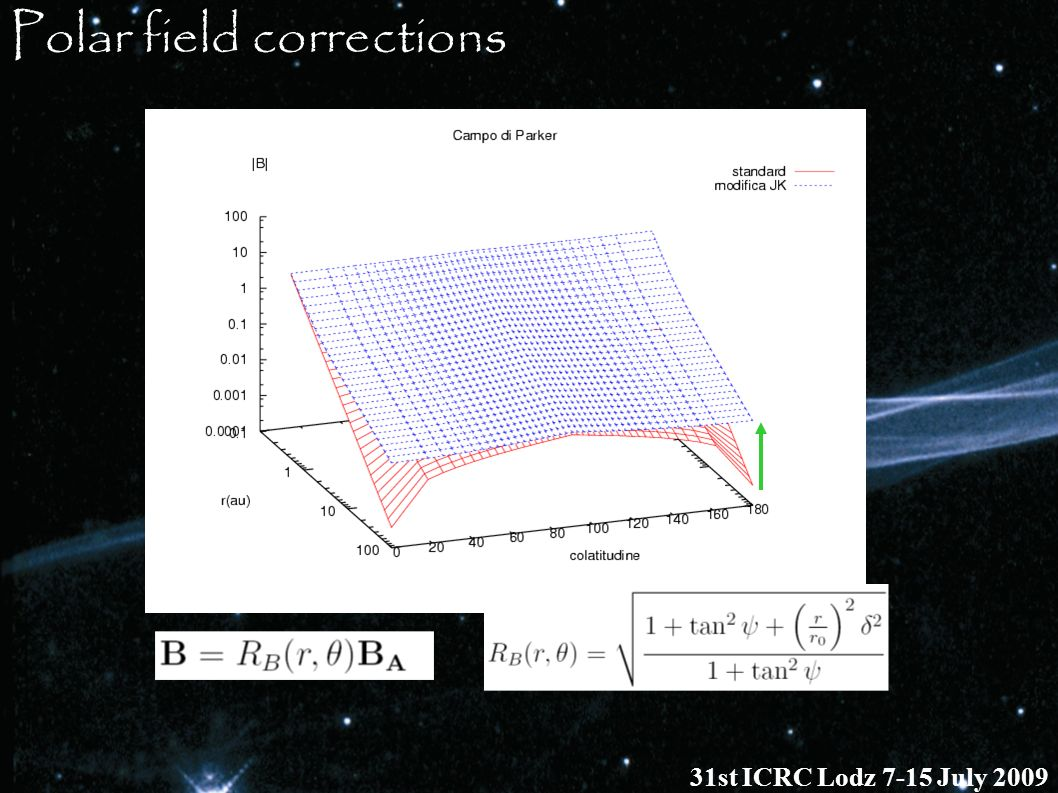 Polar field corrections