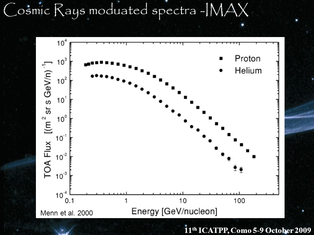 Cosmic Rays moduated spectra -IMAX