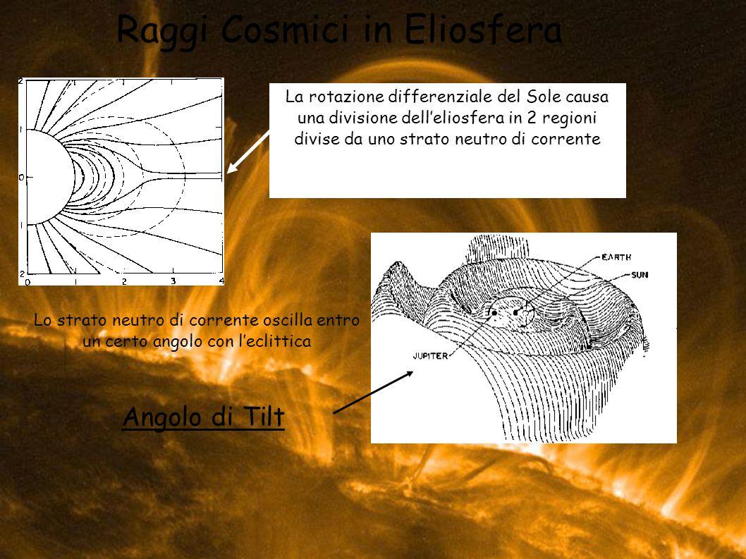 Raggi Cosmici in Eliosfera