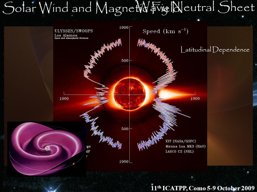 Solar Wind and Magnetic Field Wavy Neutral Sheet