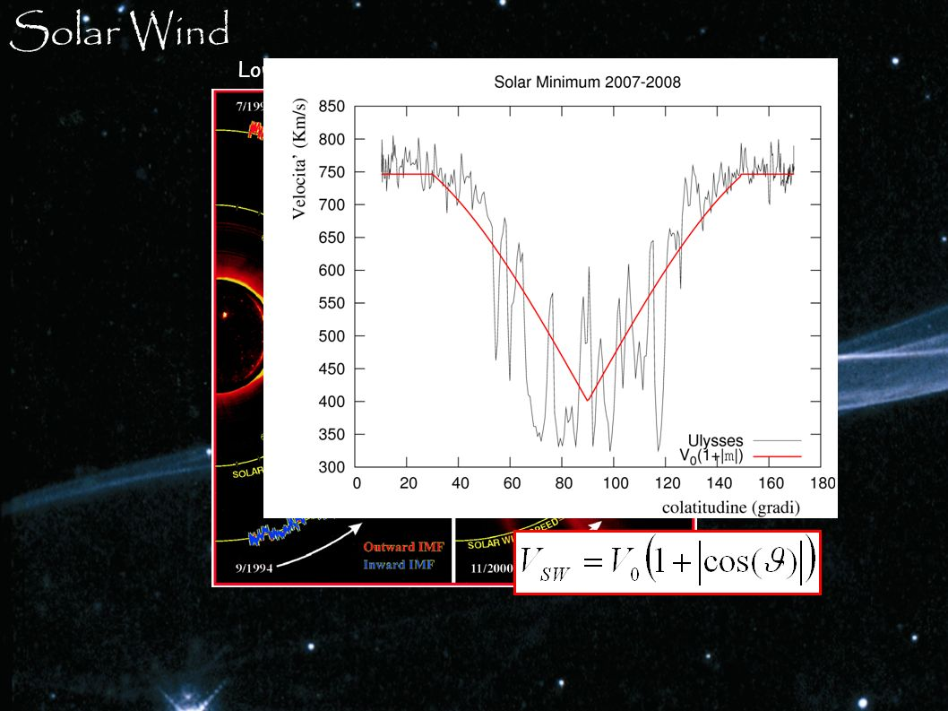 Solar Wind High Solar Activity Low Solar Activity